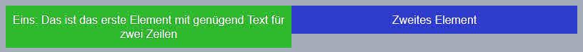 Positionierung mit CSS-Eigenschaft float